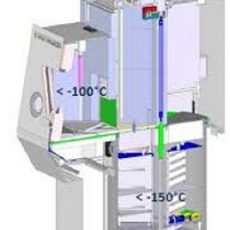Hệ thống lưu trữ tế bào gốc HS200S
